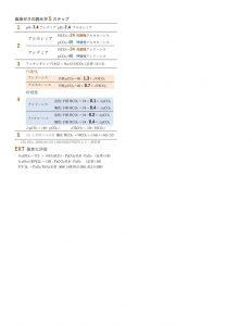 血液ガスの読み方5ステップ縮小版のサムネイル